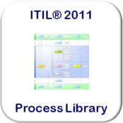 The ITIL® 2011 Process Library - kondensed knowledge of the successful