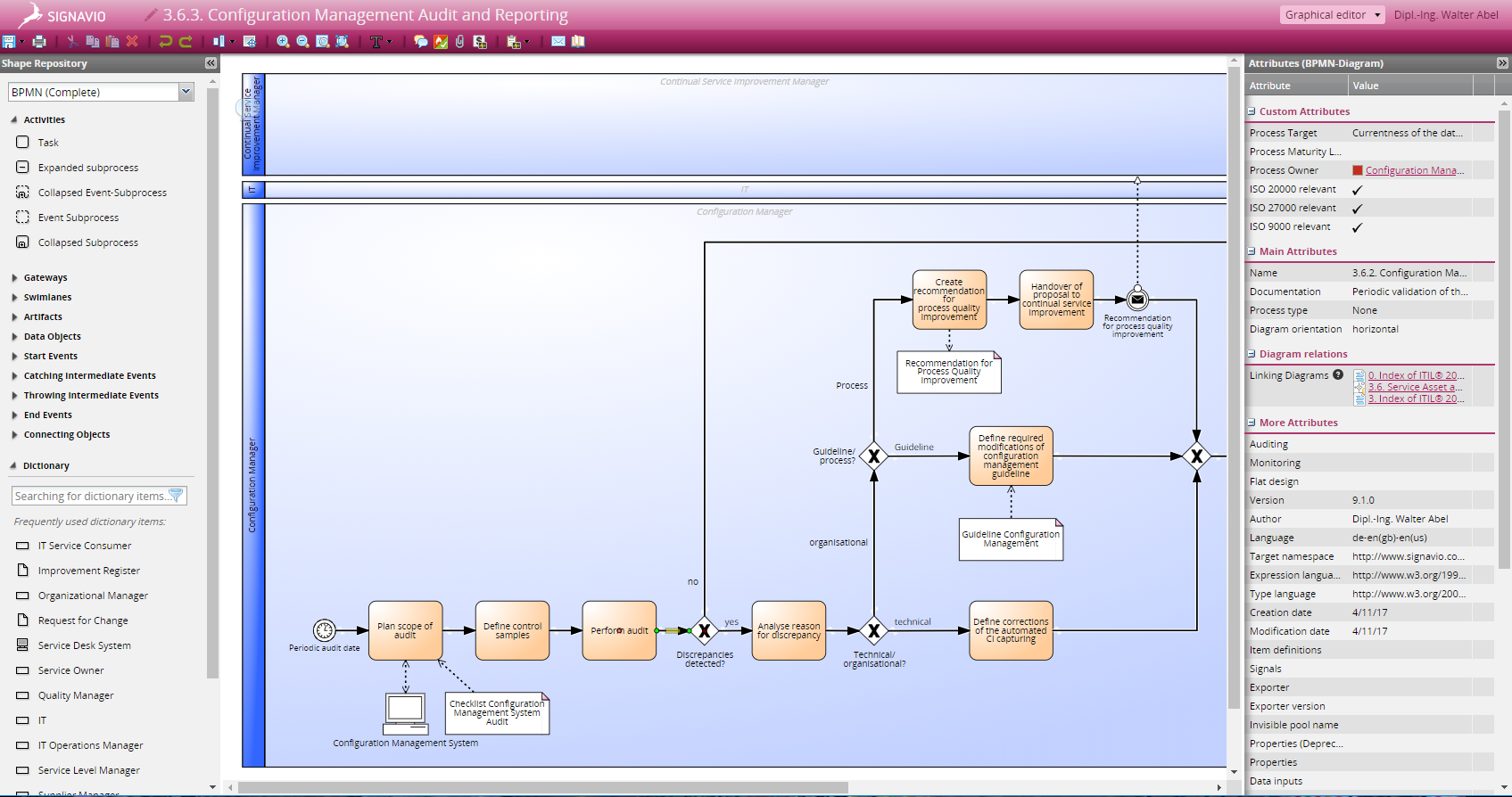 Signavio Process Manager Collaborative Web Based Management Flow Diagram Iso 9001 Modeling In Bpmn 20
